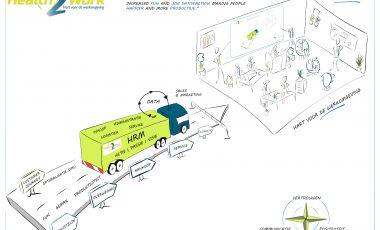 Strategie communicatie & activatie | Health2work