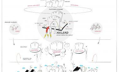 Strategische visualisatie | Maxlead