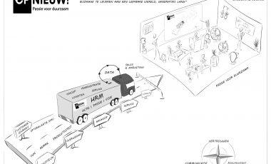 Strategie communicatie & activatie | OPnieuw