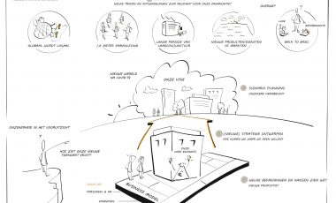 COVID19 en impact op uw businessmodel | Omnyacc